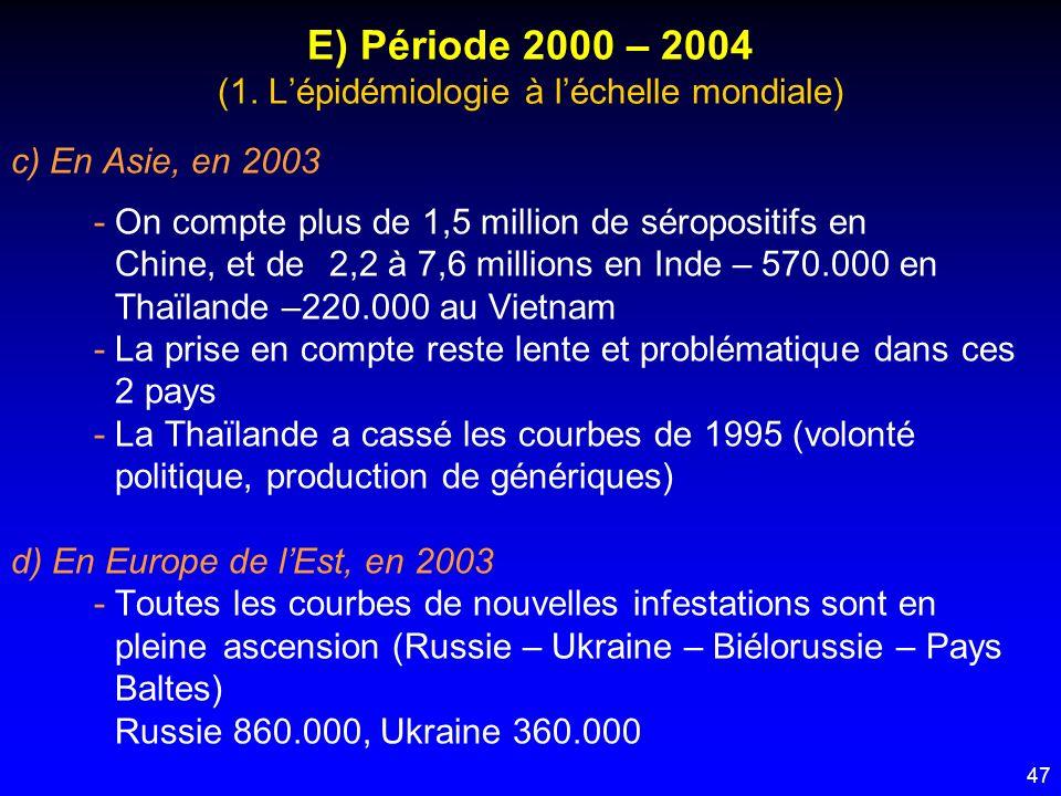 47 E) Période 2000 – 2004 (1. Lépidémiologie à léchelle mondiale) c) En Asie, en 2003 - On compte plus de 1,5 million de séropositifs en Chine, et de