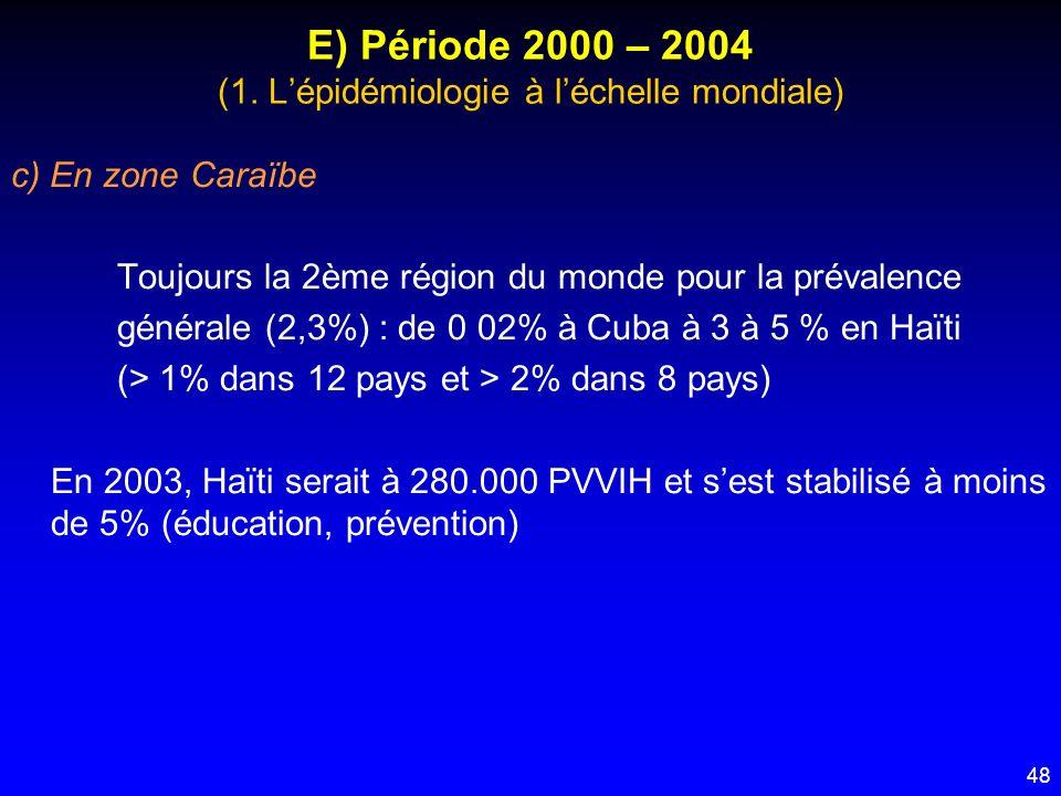48 E) Période 2000 – 2004 (1. Lépidémiologie à léchelle mondiale) c) En zone Caraïbe Toujours la 2ème région du monde pour la prévalence générale (2,3