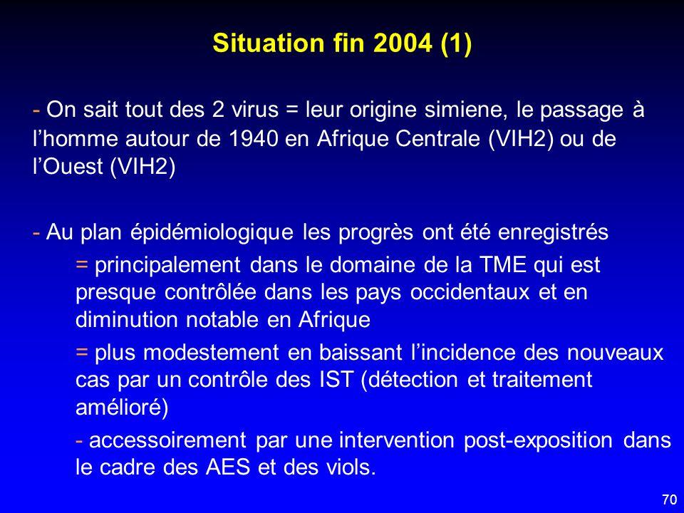 70 Situation fin 2004 (1) - On sait tout des 2 virus = leur origine simiene, le passage à lhomme autour de 1940 en Afrique Centrale (VIH2) ou de lOues