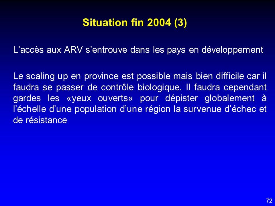 72 Situation fin 2004 (3) Laccès aux ARV sentrouve dans les pays en développement Le scaling up en province est possible mais bien difficile car il fa