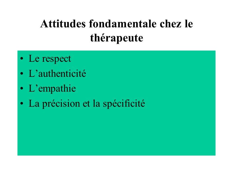 Attitudes fondamentale chez le thérapeute Le respect Lauthenticité Lempathie La précision et la spécificité