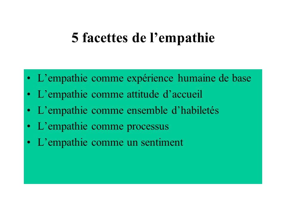 5 facettes de lempathie Lempathie comme expérience humaine de base Lempathie comme attitude daccueil Lempathie comme ensemble dhabiletés Lempathie com