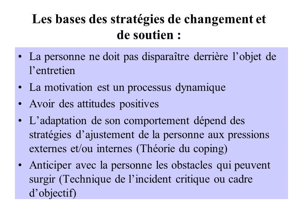 Les bases des stratégies de changement et de soutien : La personne ne doit pas disparaître derrière lobjet de lentretien La motivation est un processu