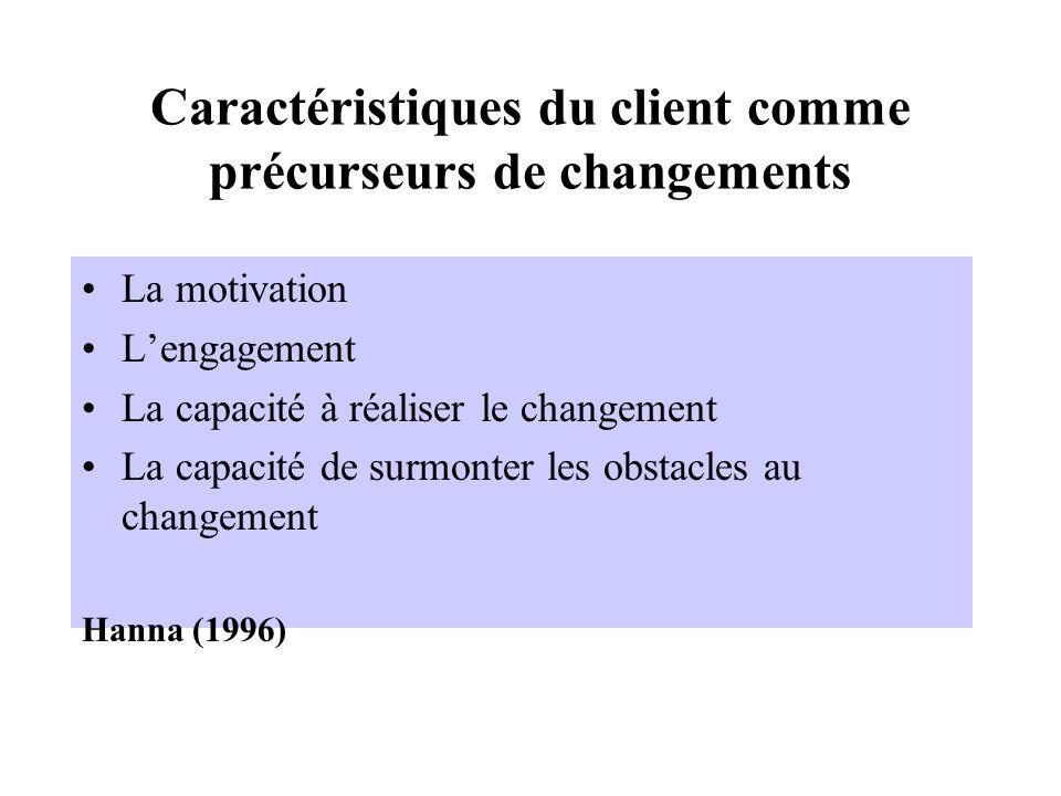 Caractéristiques du client comme précurseurs de changements La motivation Lengagement La capacité à réaliser le changement La capacité de surmonter le