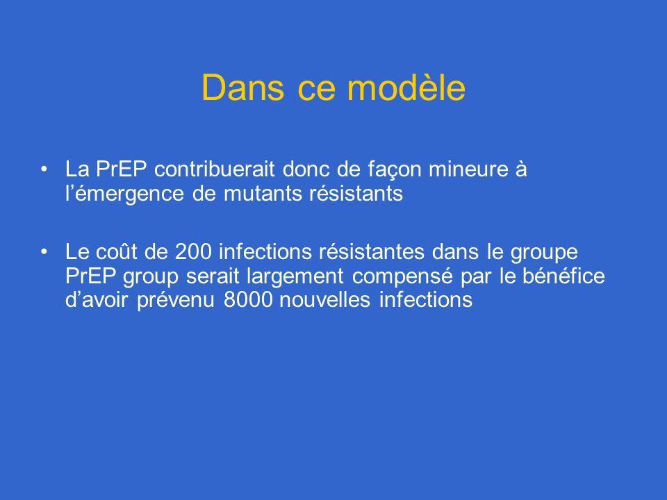 Dans ce modèle La PrEP contribuerait donc de façon mineure à lémergence de mutants résistants Le coût de 200 infections résistantes dans le groupe PrEP group serait largement compensé par le bénéfice davoir prévenu 8000 nouvelles infections