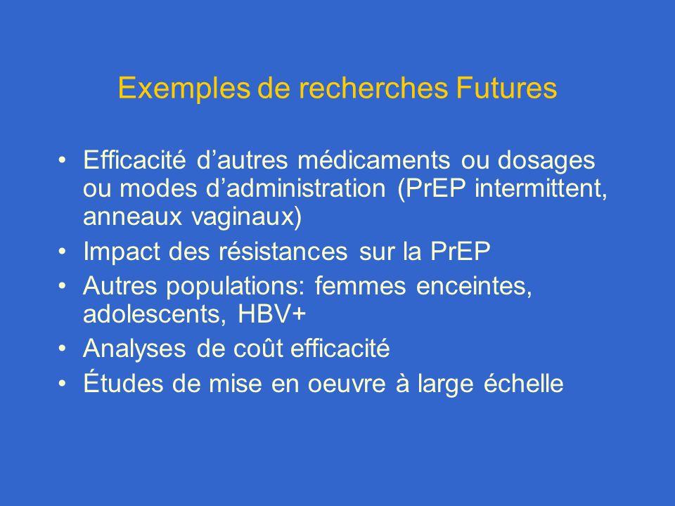 Exemples de recherches Futures Efficacité dautres médicaments ou dosages ou modes dadministration (PrEP intermittent, anneaux vaginaux) Impact des résistances sur la PrEP Autres populations: femmes enceintes, adolescents, HBV+ Analyses de coût efficacité Études de mise en oeuvre à large échelle