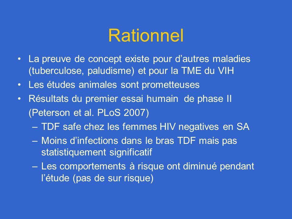 Rationnel La preuve de concept existe pour dautres maladies (tuberculose, paludisme) et pour la TME du VIH Les études animales sont prometteuses Résultats du premier essai humain de phase II (Peterson et al.