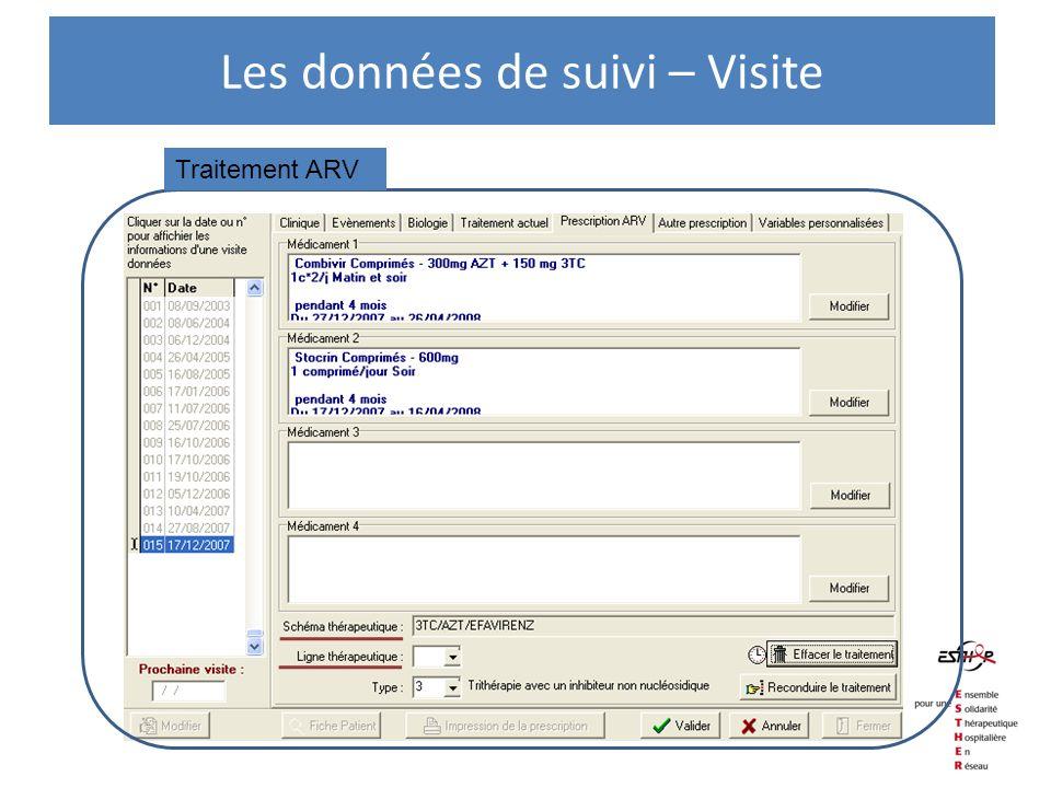 Traitement ARV Les données de suivi – Visite
