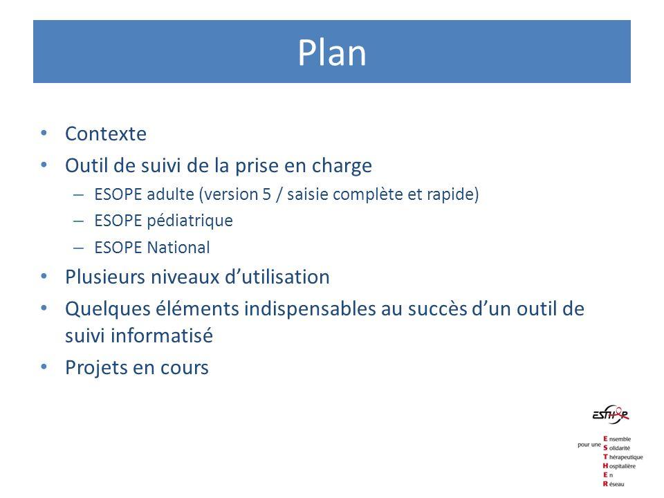 Plan Contexte Outil de suivi de la prise en charge – ESOPE adulte (version 5 / saisie complète et rapide) – ESOPE pédiatrique – ESOPE National Plusieu
