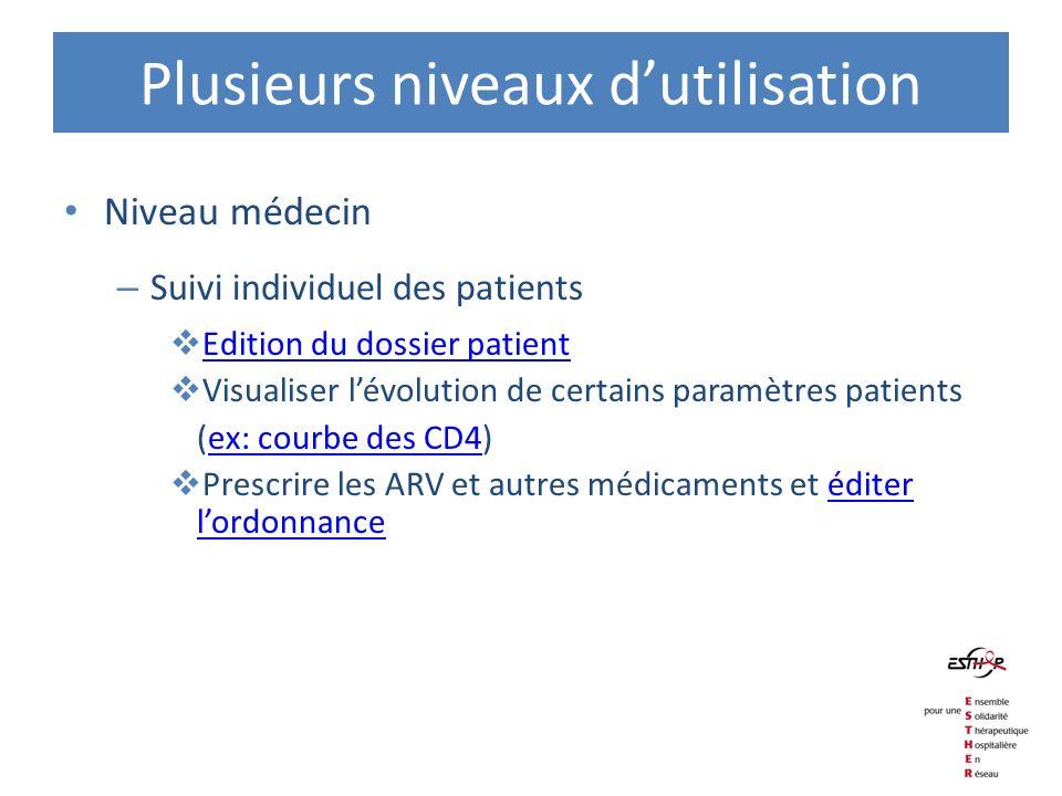 Niveau médecin – Suivi individuel des patients Edition du dossier patient Visualiser lévolution de certains paramètres patients (ex: courbe des CD4)ex