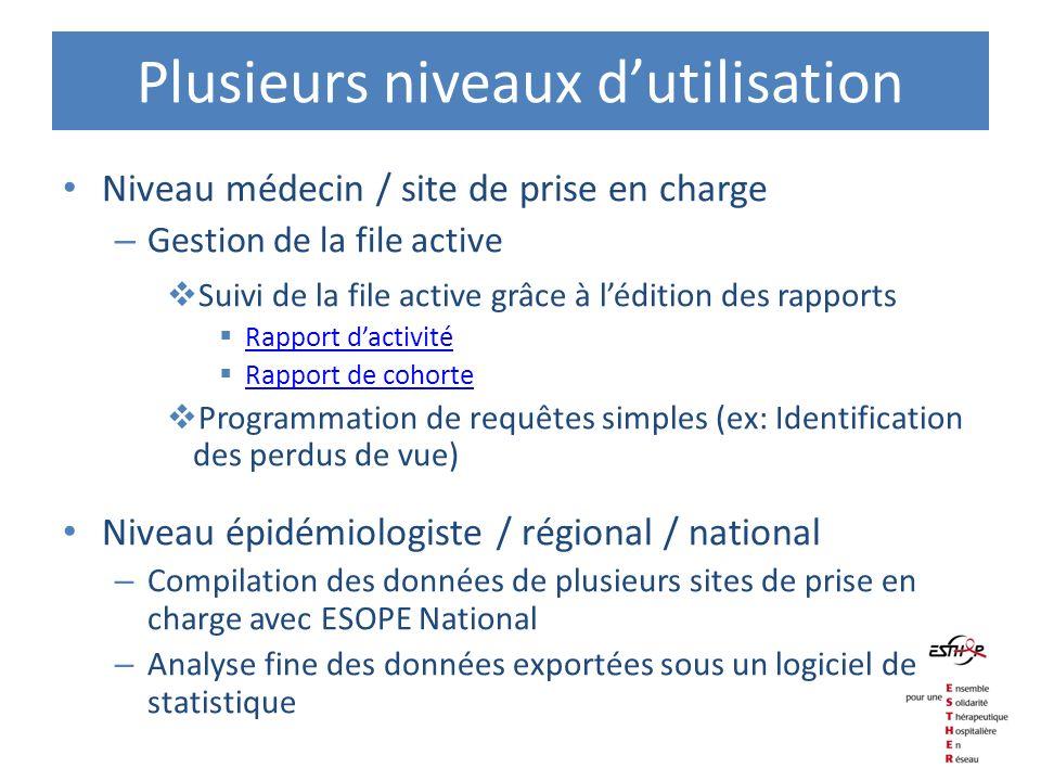 Plusieurs niveaux dutilisation Niveau médecin / site de prise en charge – Gestion de la file active Suivi de la file active grâce à lédition des rappo
