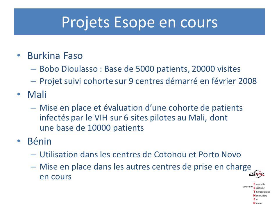 Projets Esope en cours Burkina Faso – Bobo Dioulasso : Base de 5000 patients, 20000 visites – Projet suivi cohorte sur 9 centres démarré en février 20