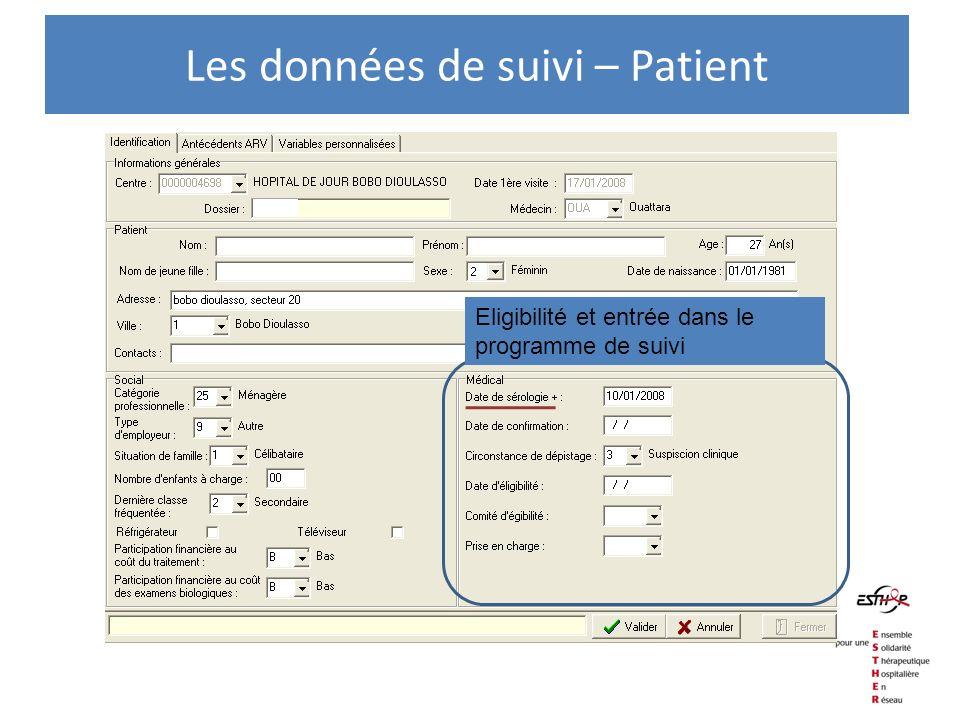 Eligibilité et entrée dans le programme de suivi Les données de suivi – Patient