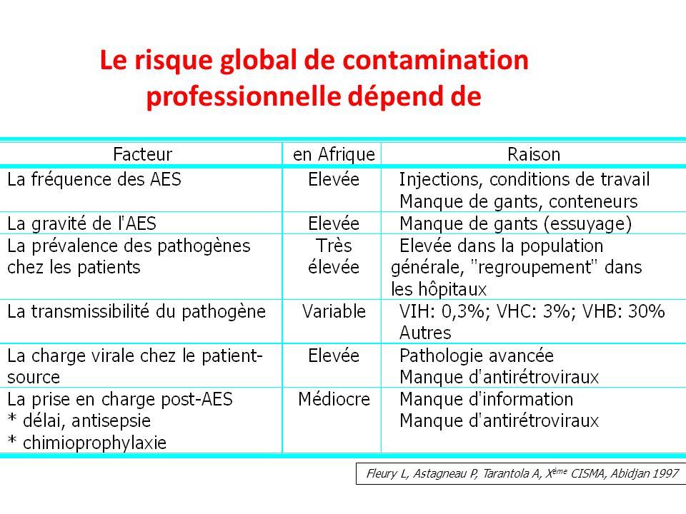 Le risque global de contamination professionnelle dépend de Fleury L, Astagneau P, Tarantola A, X ème CISMA, Abidjan 1997