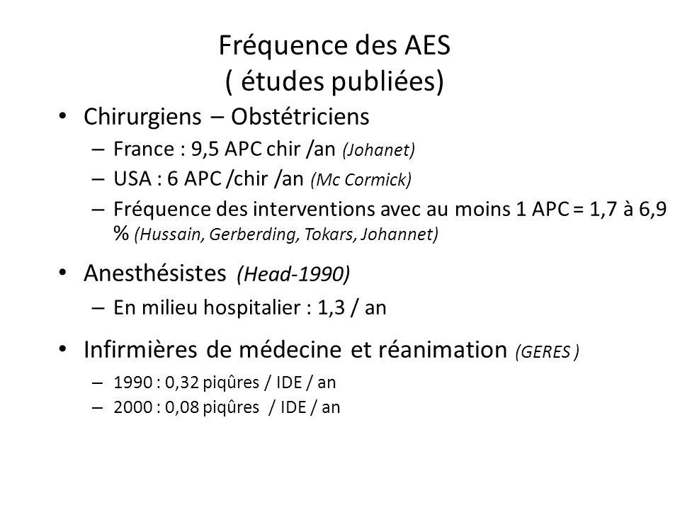 Fréquence des AES ( études publiées) Chirurgiens – Obstétriciens – France : 9,5 APC chir /an (Johanet) – USA : 6 APC /chir /an (Mc Cormick) – Fréquence des interventions avec au moins 1 APC = 1,7 à 6,9 % (Hussain, Gerberding, Tokars, Johannet) Anesthésistes (Head-1990) – En milieu hospitalier : 1,3 / an Infirmières de médecine et réanimation (GERES ) – 1990 : 0,32 piqûres / IDE / an – 2000 : 0,08 piqûres / IDE / an