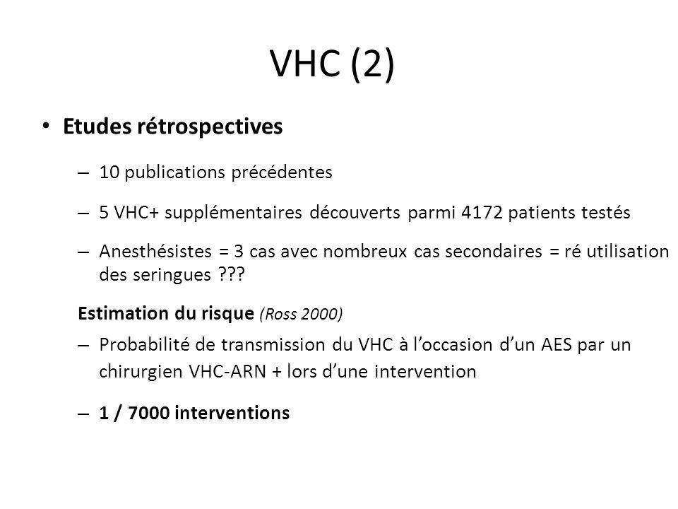 VHC (2) Etudes rétrospectives – 10 publications précédentes – 5 VHC+ supplémentaires découverts parmi 4172 patients testés – Anesthésistes = 3 cas avec nombreux cas secondaires = ré utilisation des seringues .