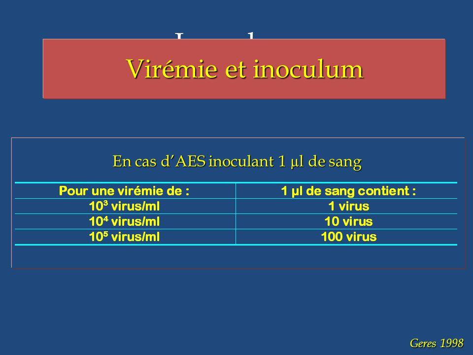 Inoculum Geres 1998 Virémie et inoculum En cas dAES inoculant 1 µl de sang