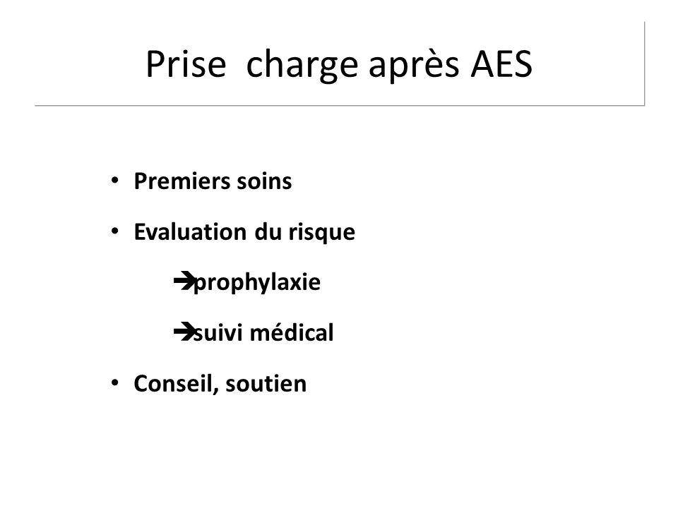 Prise charge après AES Premiers soins Evaluation du risque prophylaxie suivi médical Conseil, soutien