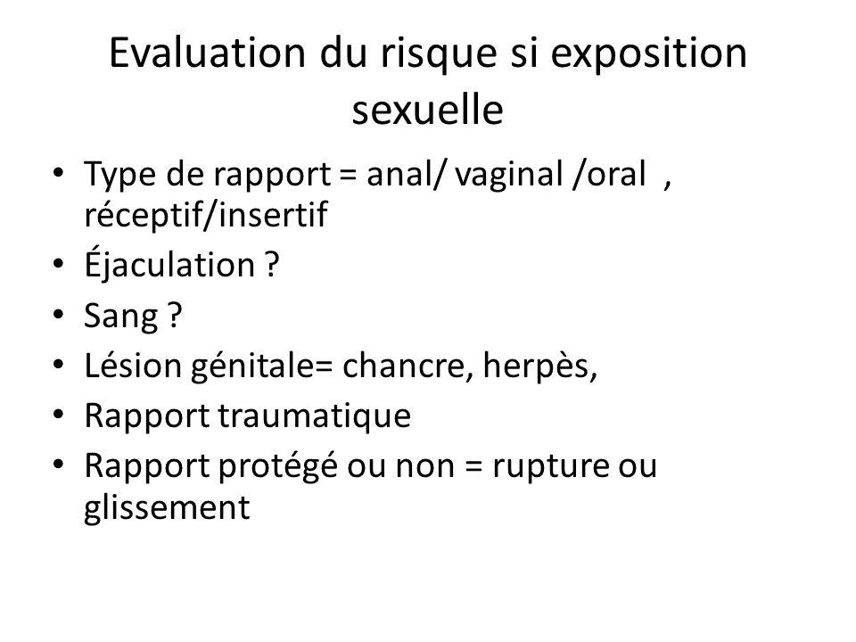 Evaluation du risque si exposition sexuelle Type de rapport = anal/ vaginal /oral, réceptif/insertif Éjaculation .