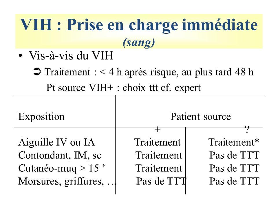 VIH : Prise en charge immédiate (sang) Vis-à-vis du VIH Traitement : < 4 h après risque, au plus tard 48 h Pt source VIH+ : choix ttt cf.
