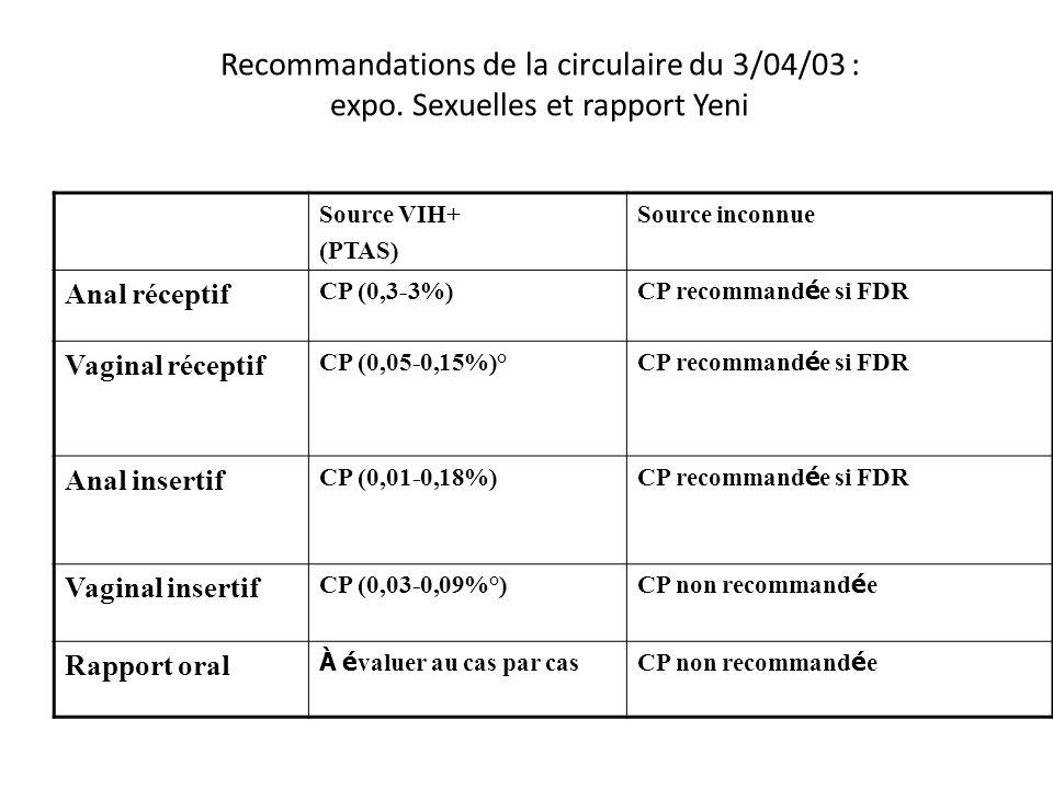 Recommandations de la circulaire du 3/04/03 : expo.