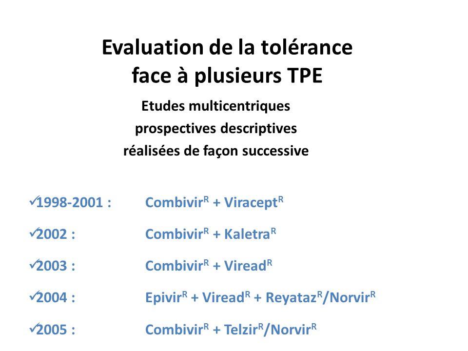 Evaluation de la tolérance face à plusieurs TPE Etudes multicentriques prospectives descriptives réalisées de façon successive 1998-2001 : Combivir R + Viracept R 2002 : Combivir R + Kaletra R 2003 : Combivir R + Viread R 2004 : Epivir R + Viread R + Reyataz R /Norvir R 2005 : Combivir R + Telzir R /Norvir R