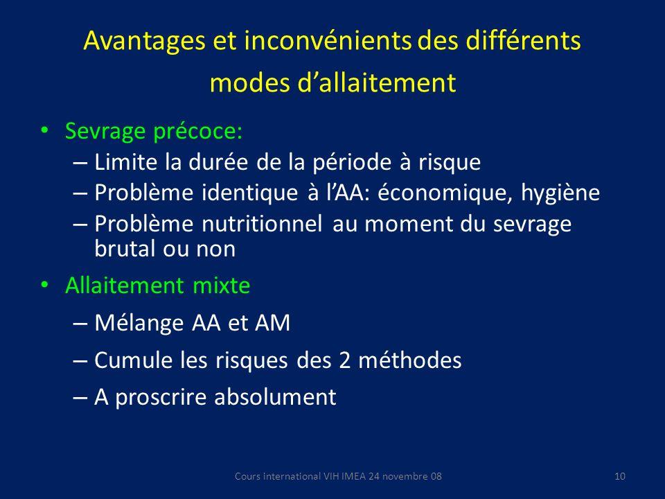 Avantages et inconvénients des différents modes dallaitement Sevrage précoce: – Limite la durée de la période à risque – Problème identique à lAA: éco