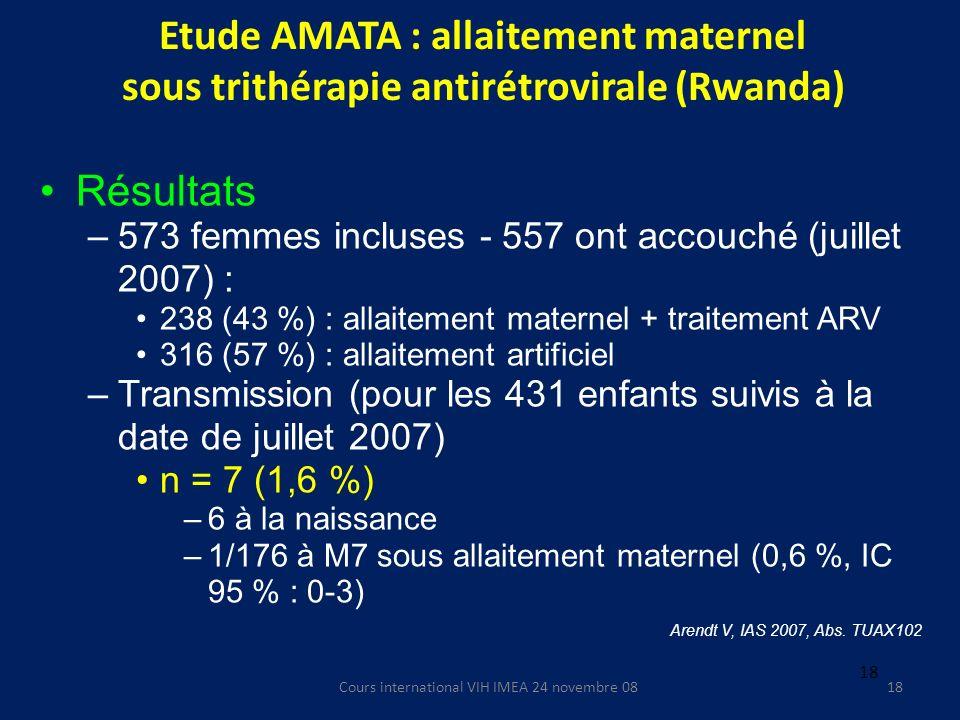 Cours international VIH IMEA 24 novembre 0818 Etude AMATA : allaitement maternel sous trithérapie antirétrovirale (Rwanda) Résultats –573 femmes inclu