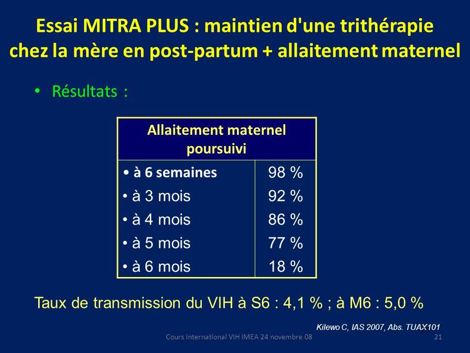 Cours international VIH IMEA 24 novembre 0821 Essai MITRA PLUS : maintien d'une trithérapie chez la mère en post-partum + allaitement maternel Résulta