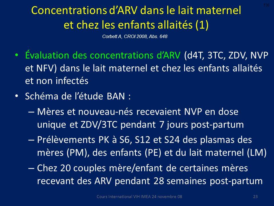 Concentrations dARV dans le lait maternel et chez les enfants allaités (1) Évaluation des concentrations dARV (d4T, 3TC, ZDV, NVP et NFV) dans le lait