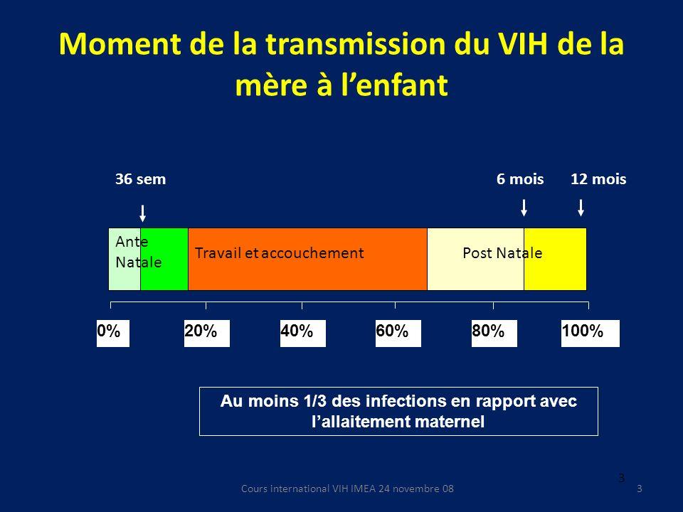 3 Moment de la transmission du VIH de la mère à lenfant 0%20%40%60%80%100% Travail et accouchement 36 sem6 mois12 mois Ante Natale Post Natale Au moin