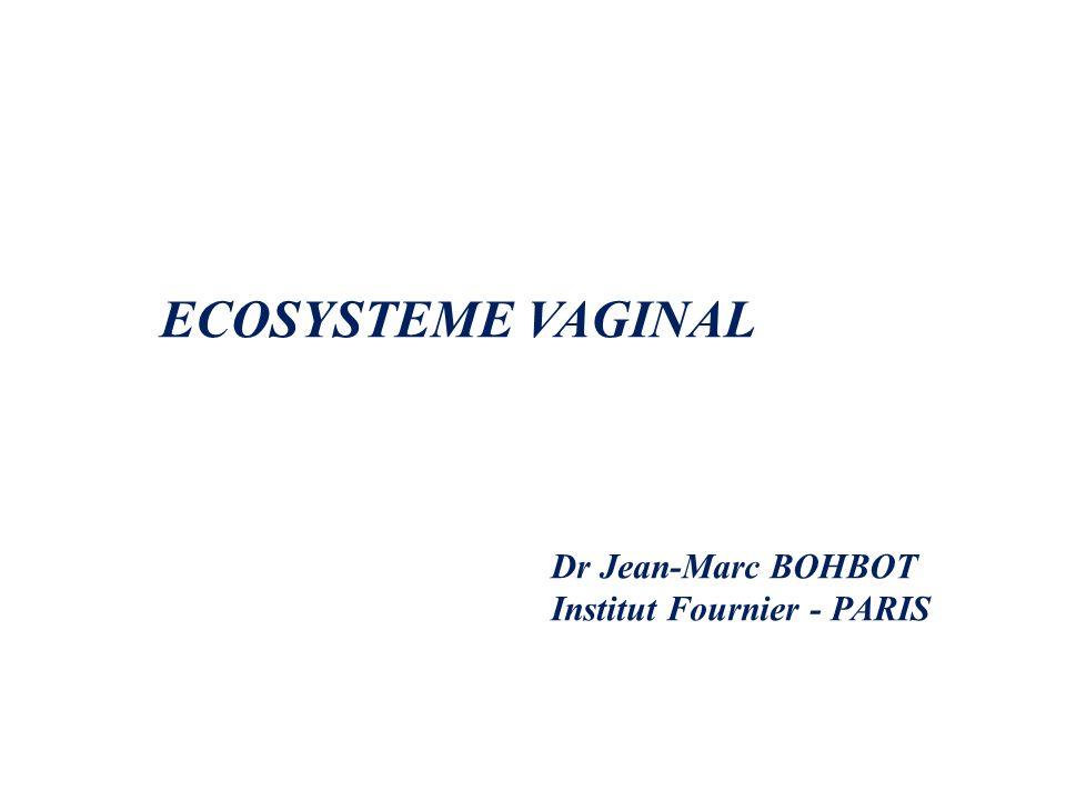 REGULATION DE LACIDITE VAGINALE Acide lactique => acidification milieu vaginal Mucus glycogène + Cellule vaginale lactobacilles - oestrogènes -