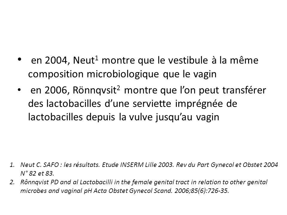 en 2004, Neut 1 montre que le vestibule à la même composition microbiologique que le vagin en 2006, Rönnqvsit 2 montre que lon peut transférer des lac