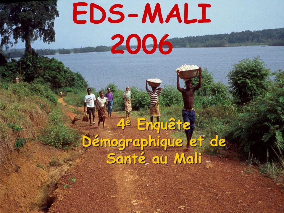 IMEA/2009 CLASSEMENT DANS LES PRIORITÉS SANITAIRES Au Mali la lutte contre le VIH et le SIDA est intégré dans les plans de développent social, économique et culturel.
