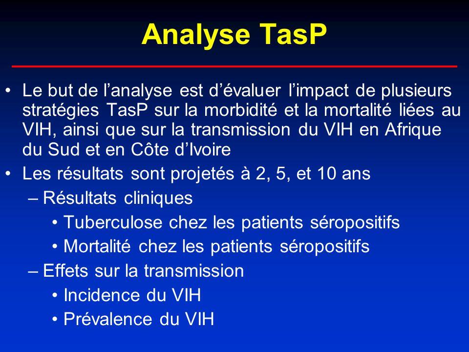Analyse TasP Le but de lanalyse est dévaluer limpact de plusieurs stratégies TasP sur la morbidité et la mortalité liées au VIH, ainsi que sur la transmission du VIH en Afrique du Sud et en Côte dIvoire Les résultats sont projetés à 2, 5, et 10 ans –Résultats cliniques Tuberculose chez les patients séropositifs Mortalité chez les patients séropositifs –Effets sur la transmission Incidence du VIH Prévalence du VIH
