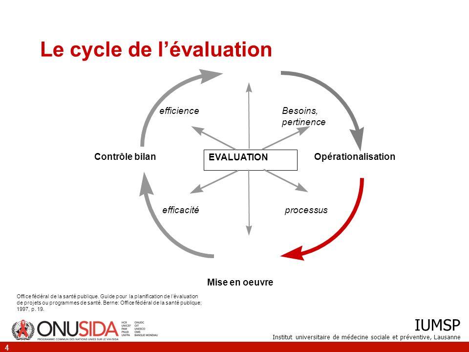 IUMSP Institut universitaire de médecine sociale et préventive, Lausanne 4 Le cycle de lévaluation Office fédéral de la santé publique. Guide pour la