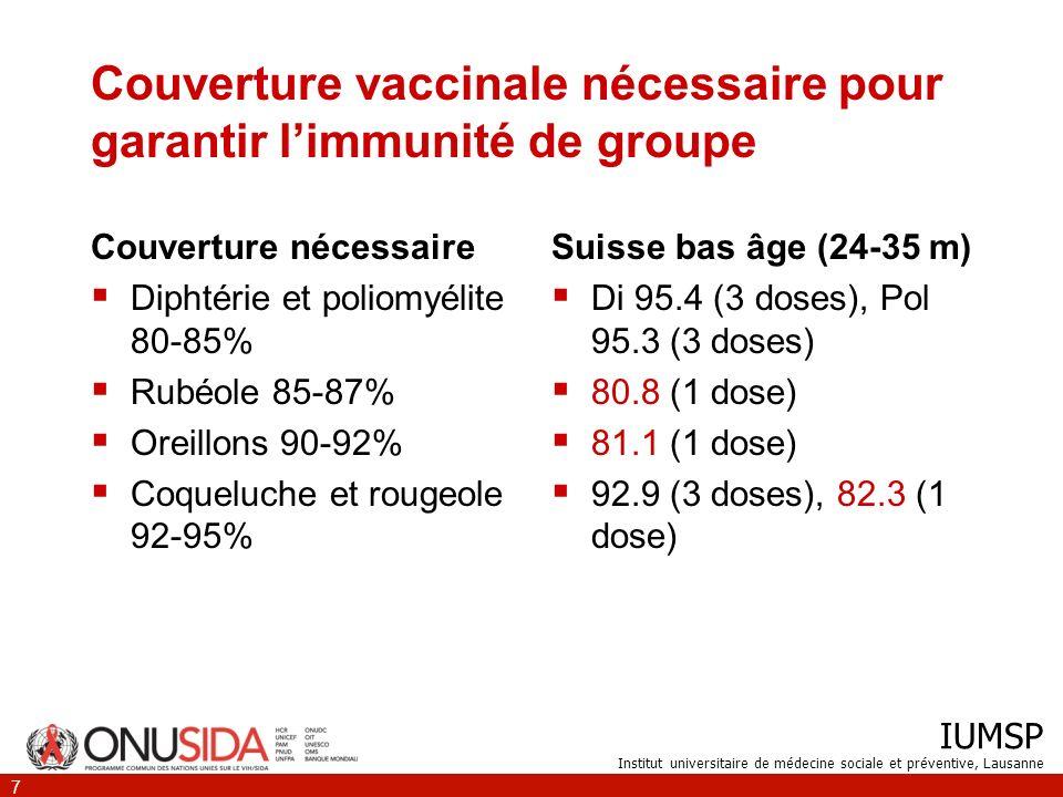 IUMSP Institut universitaire de médecine sociale et préventive, Lausanne 7 Couverture vaccinale nécessaire pour garantir limmunité de groupe Couvertur