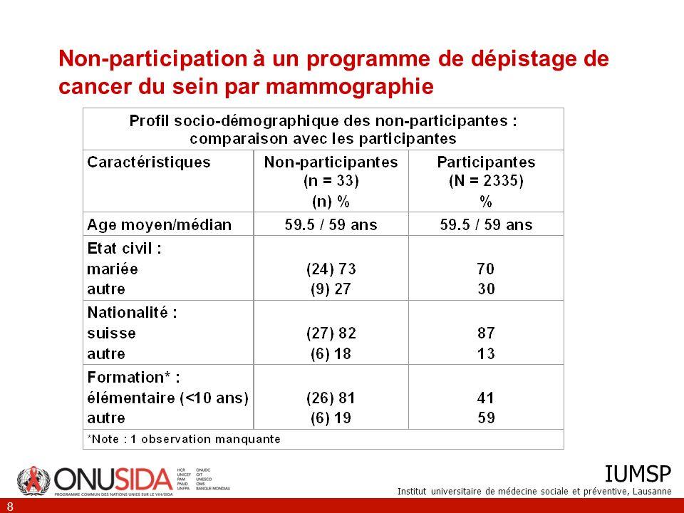 IUMSP Institut universitaire de médecine sociale et préventive, Lausanne 8 Non-participation à un programme de dépistage de cancer du sein par mammogr