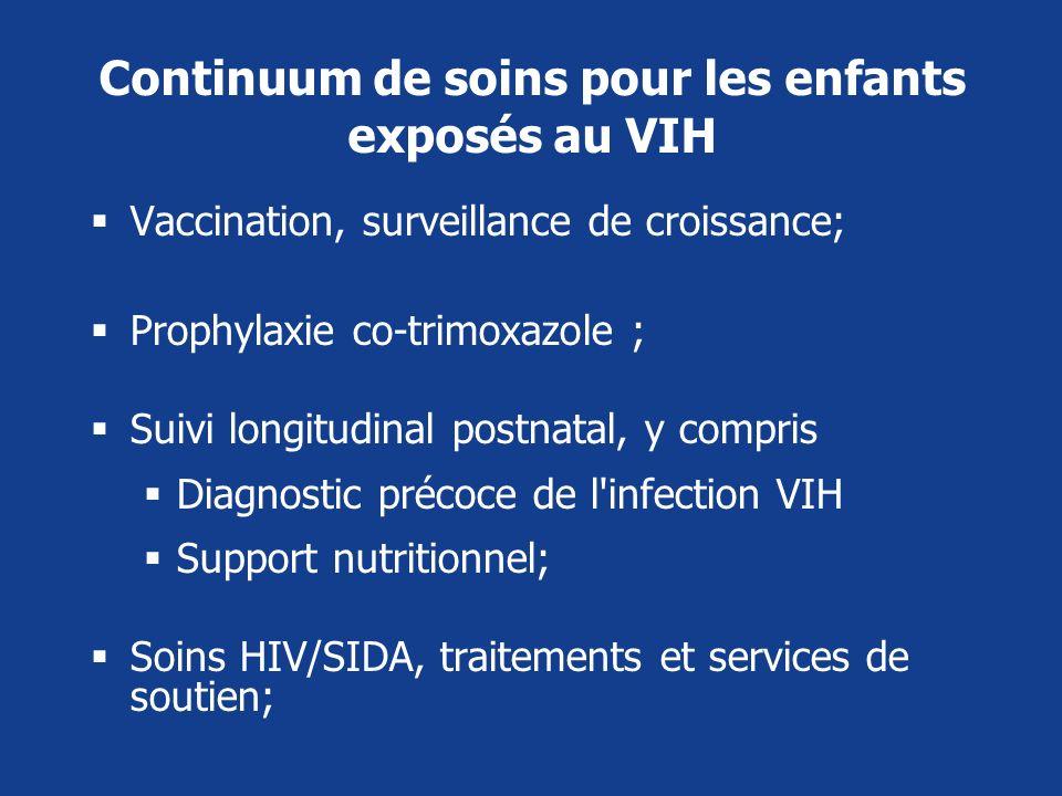 Continuum de soins pour les enfants exposés au VIH Vaccination, surveillance de croissance; Prophylaxie co-trimoxazole ; Suivi longitudinal postnatal,