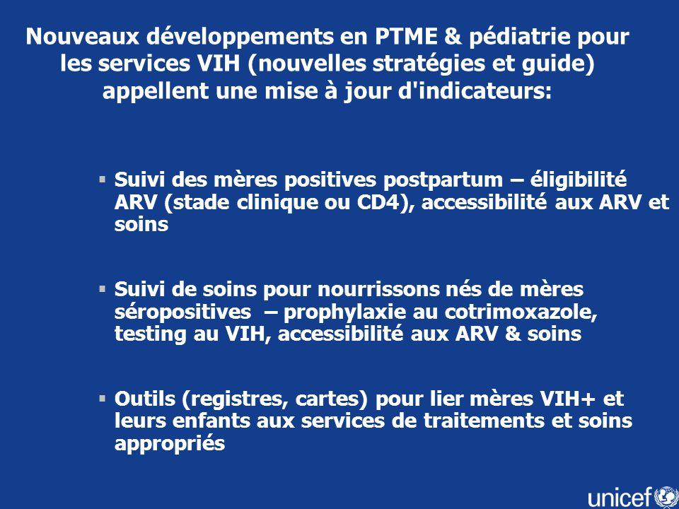 Nouveaux développements en PTME & pédiatrie pour les services VIH (nouvelles stratégies et guide) appellent une mise à jour d'indicateurs: Suivi des m
