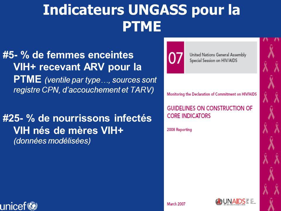 Indicateurs UNGASS pour la PTME #5- % de femmes enceintes VIH+ recevant ARV pour la PTME (ventile par type…, sources sont registre CPN, daccouchement