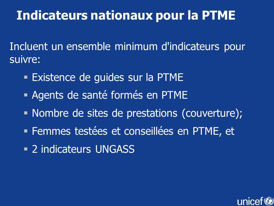 Indicateurs nationaux pour la PTME Incluent un ensemble minimum d'indicateurs pour suivre: Existence de guides sur la PTME Agents de santé formés en P