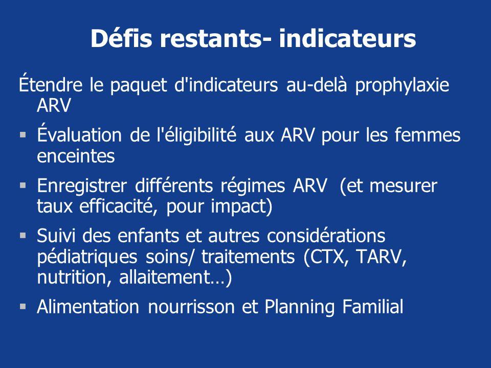 Défis restants- indicateurs Étendre le paquet d'indicateurs au-delà prophylaxie ARV Évaluation de l'éligibilité aux ARV pour les femmes enceintes Enre