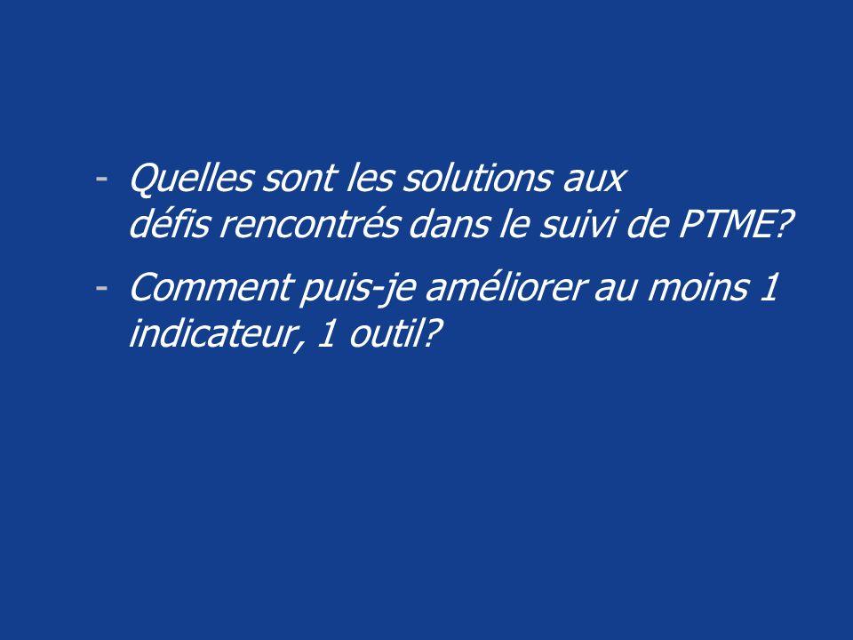 -Quelles sont les solutions aux défis rencontrés dans le suivi de PTME? -Comment puis-je améliorer au moins 1 indicateur, 1 outil?