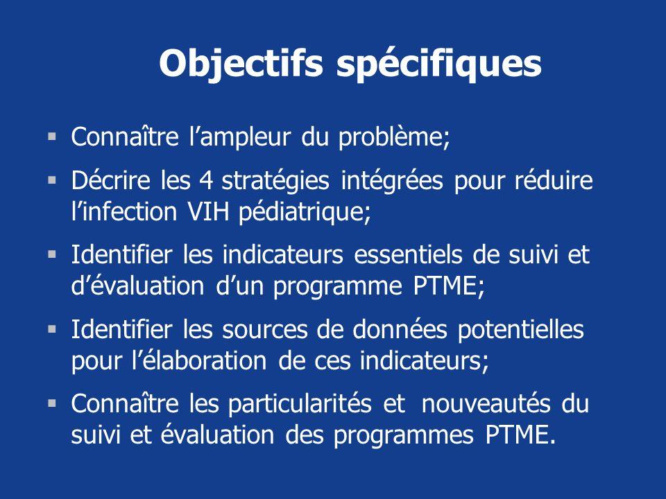 Objectifs spécifiques Connaître lampleur du problème; Décrire les 4 stratégies intégrées pour réduire linfection VIH pédiatrique; Identifier les indic