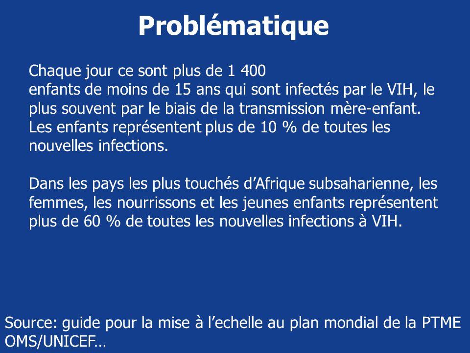 Source: Cadre organisationel pour un systeme national de suivi et evaluation du VIH fonctionel, document de travail du TWG devaluation du S/E, septembre 2007 Dautres defis?