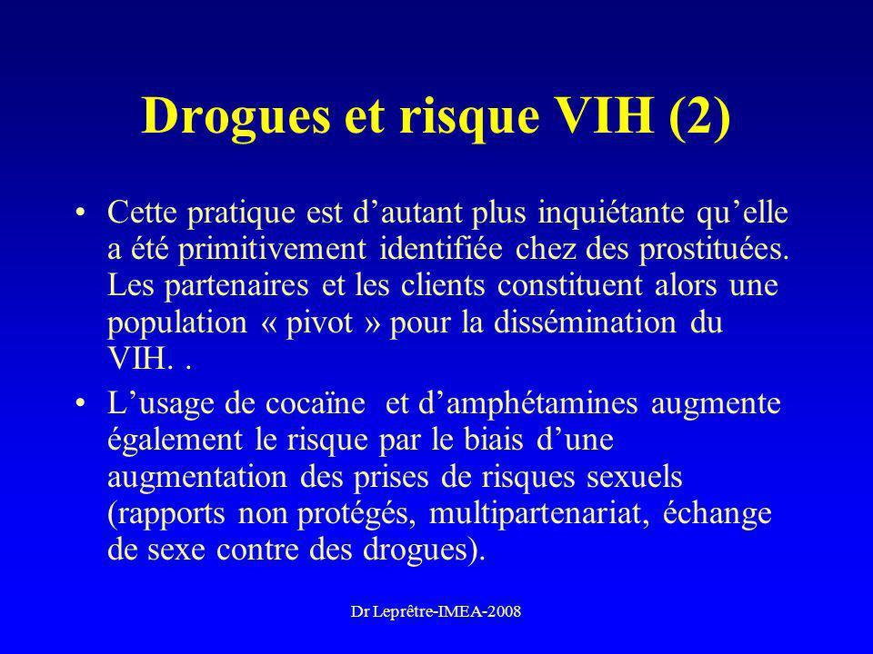 Dr Leprêtre-IMEA-2008 Drogues et risque VIH (2) Cette pratique est dautant plus inquiétante quelle a été primitivement identifiée chez des prostituées