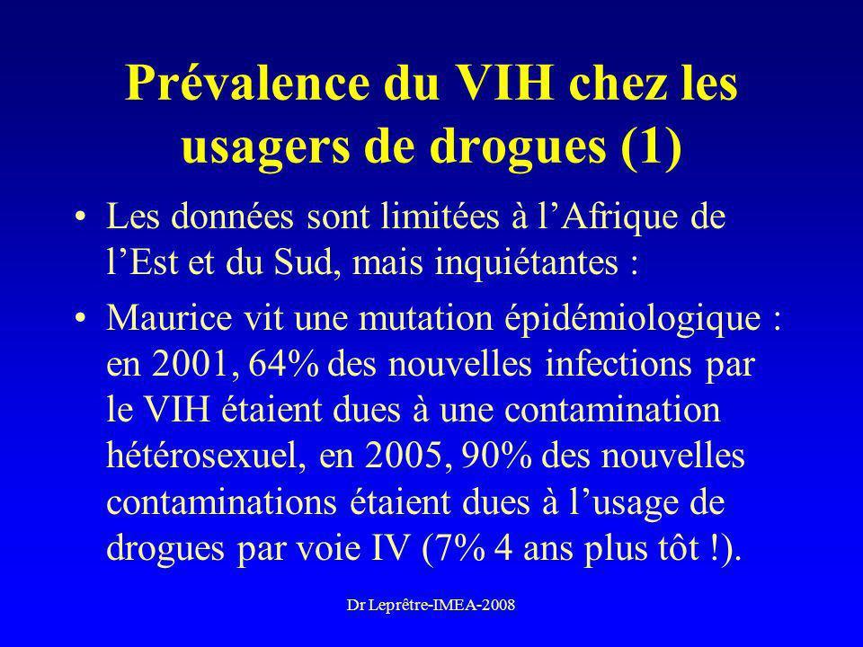 Dr Leprêtre-IMEA-2008 Prévalence du VIH chez les usagers de drogues (1) Les données sont limitées à lAfrique de lEst et du Sud, mais inquiétantes : Ma