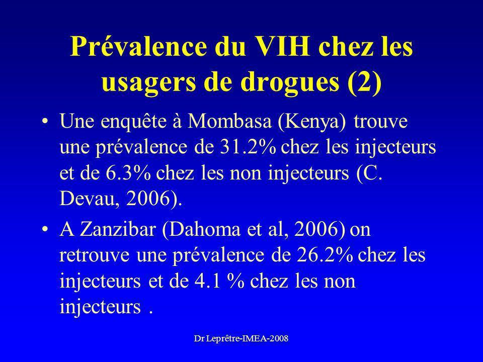 Dr Leprêtre-IMEA-2008 Prévalence du VIH chez les usagers de drogues (2) Une enquête à Mombasa (Kenya) trouve une prévalence de 31.2% chez les injecteu