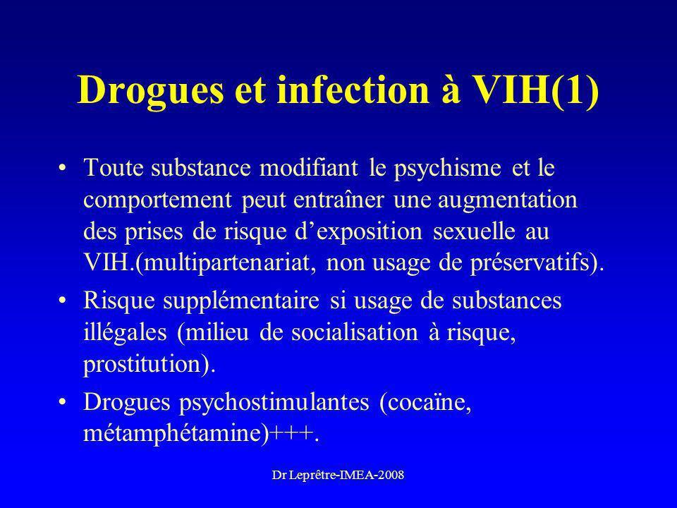 Dr Leprêtre-IMEA-2008 Drogues et infection à VIH (2) Usage de drogues par voie veineuse et partage des seringues = risque majeur de transmission du VIH.